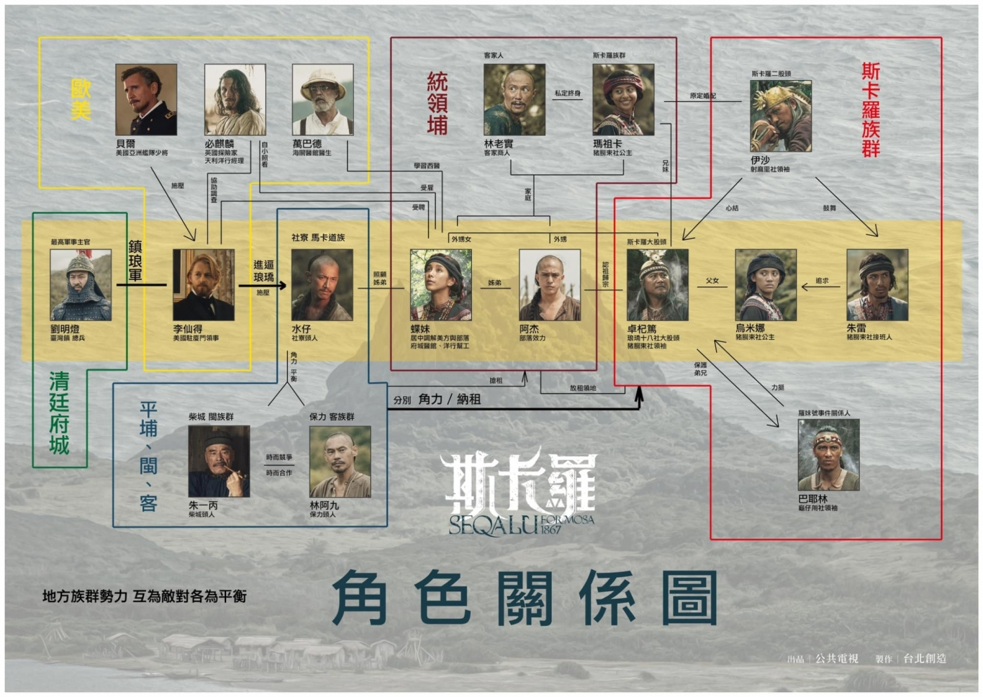 《斯卡羅》周記:全劇分集故事/事件解析