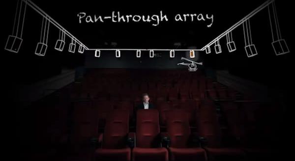 美麗華大直影城Auro11.1體驗之電影院音效技術演進