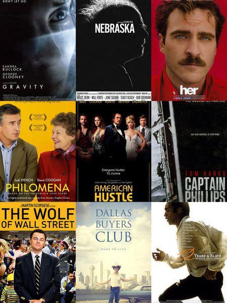 2014 奧斯卡得獎/入圍完整名單